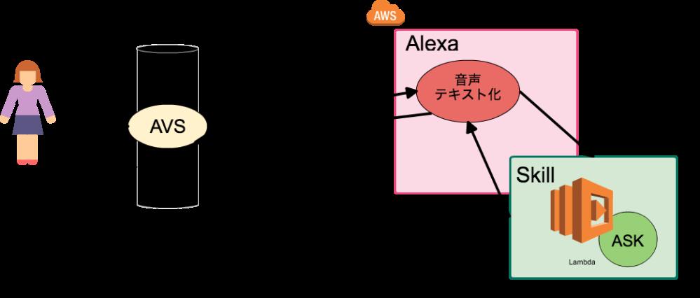 TGI3 (1)